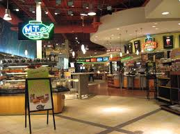 Hanes Mall Map Sheetz Wikipedia