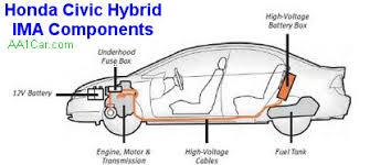 honda civic hybrid battery failure