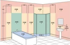 Bathroom Lighting Zones Bathroom Lighting Zone Guide Home Decoration Club