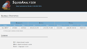 http access log analyzer how to parse your squid logs using squid analyzer