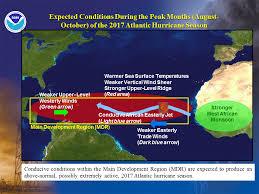 climate prediction center atlantic hurricane outlook
