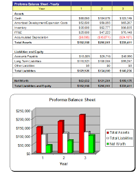 thefinanceresource com free trucking company business plan