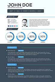 Best Resume Templates Of 2015 by The Best Resume Format 2015 Infographics Vs Formal Resume