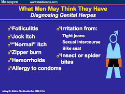 Rug Burn Infection Symptoms Issues In The Diagnosis And Treatment Of Herpes
