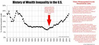 can micro investing technology reverse america u0027s harrowing wealth gap