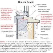 Window Framing Diagram Fixing A Poorly Flashed Cupola Jlc Online