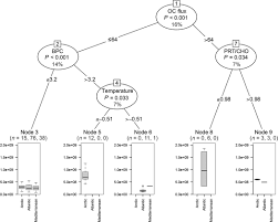 macroecological drivers of archaea and bacteria in benthic deep