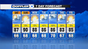 Weather Map Ohio by Weekend Forecast Partly Sunny Humid With Highs Around 90 Wbns
