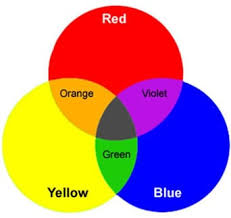 free pdf mixing primary colour paint combinations