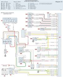 17 wiring diagram for peugeot 206 stereo saab fuse box