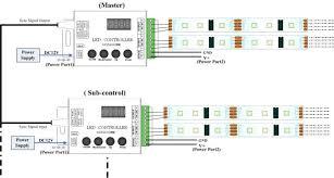 programmable led light strips lavolta pro tm1809 led intelligent digital programmable led smart