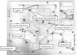 wiring diagrams light wiring diagram typical house wiring