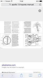 52 bästa bilderna om haynes manual på pinterest