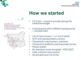 medicines optimisation in care homes learning and practice