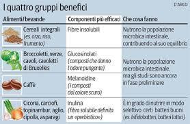 alimenti per combattere la stitichezza il caff礙 provoca stitichezza