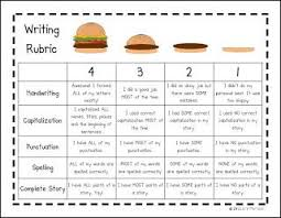 hamburger writing rubric could be used with sandwich paragraphs