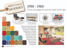 mid century modern posters home design