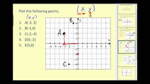 plotting points on the coordinate plane youtube