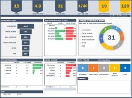 Dynamic Dashboard Template In Excel Ebitus Stunning Recruitment Manager Excel Template Hr Dashboard