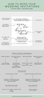 wedding sayings for and groom uncategorized wedding invitation sayings wedding invitation