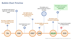 Excel 2010 Project Timeline Template Free Timeline Templates For Excel