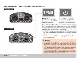 Blinking Tire Pressure Light Tpms Warning Light Global Warning Light Standard Type Tpms
