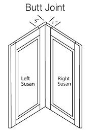 Cabinet Door Dimensions How To Measure Cabinet Doors Cabinet Now