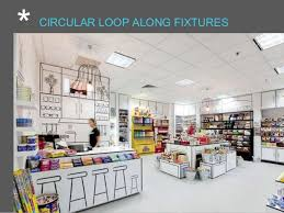 design shop retail design and planning or how to design great store