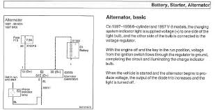 97 u0027 m52 alternator battery issues bimmerfest bmw forums