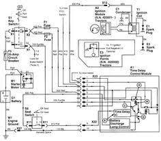 lawn mower wiring diagram wiring diagram simonand