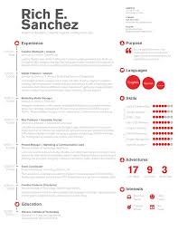 marketing resumes digital marketing resume fotolip rich image and wallpaper