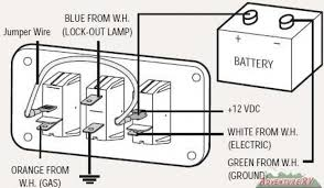 wiring diagram for atwood water heater switch u2013 readingrat net