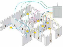 your home electrical system explained u2013 readingrat net