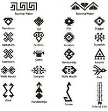aboriginal symbol for family super cute beauty pinterest