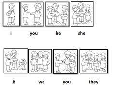 personal pronouns u2026 pinteres u2026