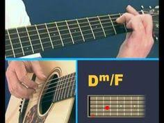 tutorial virtual guitar note a locations on the guitar fret board tutorial lesson