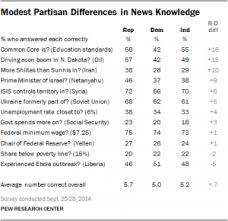 modest partisan differences in news knowledge pew research center