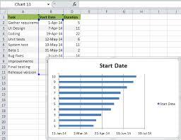 Gantt Template For Excel How To Create Gantt Chart In Excel Versity Help