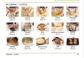 la cuisine en anglais verbs for cooking jpg language learning
