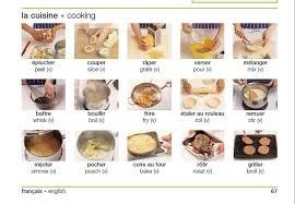 cuisiner en anglais vocabulaire recettes verbes bfd0bb2343bc972b68d2fa6c89297791 jpg