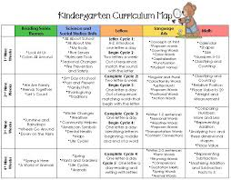 reading curriculum for kindergarten best 25 kindergarten curriculum map ideas on