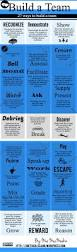 17 best images about infographics on pinterest teaching islands