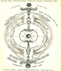 agartha map hollow earth map alternative earth theories hollow