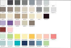 v33 meubles cuisine meuble cuisine nuancier peinture meubles cuisine v33 9 couleurs
