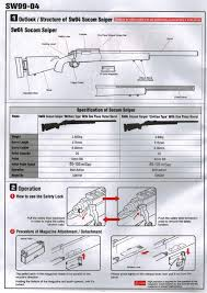 free download manual for sw m24 aeg instruction user manual