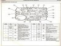 1998 ford f 150 4 4 4 6l fuse box diagram u2013 circuit wiring
