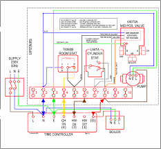 electrical installation within central heating programmer wiring