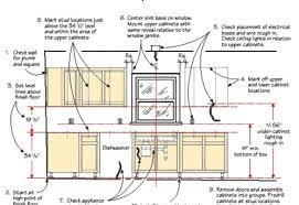 Kitchen Design Cabinet Height Rostokincom - Height of kitchen cabinets