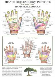 Foot Reflexology Map Reflexology News The Latest News Related To Reflexology