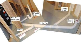 basement bathroom pipe dry fit review before cutting concrete
